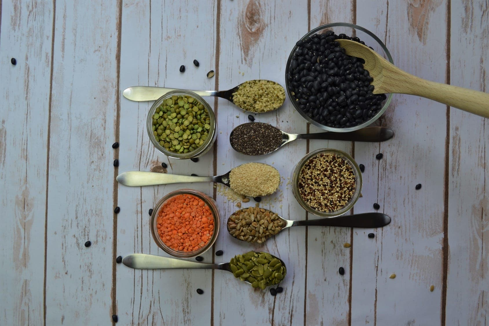 10 Plant Based Protein Sources You Need In Your Diet